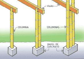 muros estructurales