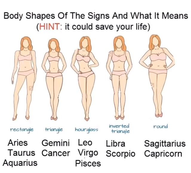 I'm a Virgo and I do have an hourglass shape, so they're not wrong about me