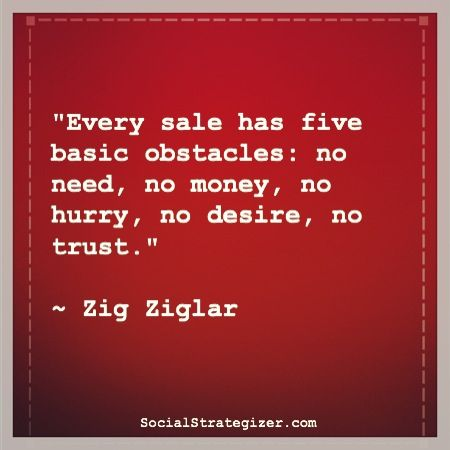 "#business #quote ""Every sale has five basic obstacles: no need, no money, no hurry, no desire, no trust."" (Zig Ziglar)"