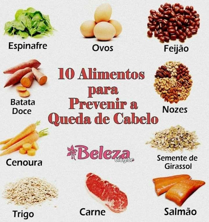 Alimentos Para Prevenir Queda De Cabelo Queda De Cabelo