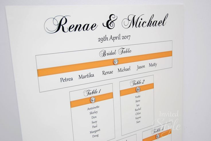 Printed, board mounted & decorated Wedding Seating Plan/Chart/Arrangement - available in various sizes - CUSTOMISABLE by InvitedinStyle on Etsy