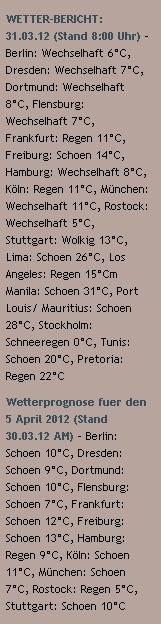 WETTER-BERICHT: 31.03.12 (Stand 8:00 Uhr) - Berlin: Wechselhaft 6°C, Dresden: Wechselhaft 7°C, Dortmund: Wechselhaft 8°C, Flensburg: Wechselhaft 7°C, Frankfurt: Regen 11°C, Freiburg: Schoen 14°C, Hamburg: Wechselhaft 8°C, Köln: Regen 11°C, München: Wechselhaft 11°C, Rostock: Wechselhaft 5°C, Stuttgart: Wolkig 13°C, Lima: Schoen 26°C, Los Angeles: Regen 15°Cm Manila: Schoen 31°C ...  http://www.schoeneswetter.com/wetterwuensche/wetter-2012/maerz-2012/wetter-31-maerz-2012.php