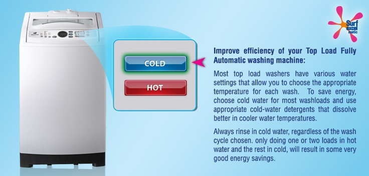 Handy tips to help improve the efficiency of your top load fully automatic washing machine. #SoakNoMore