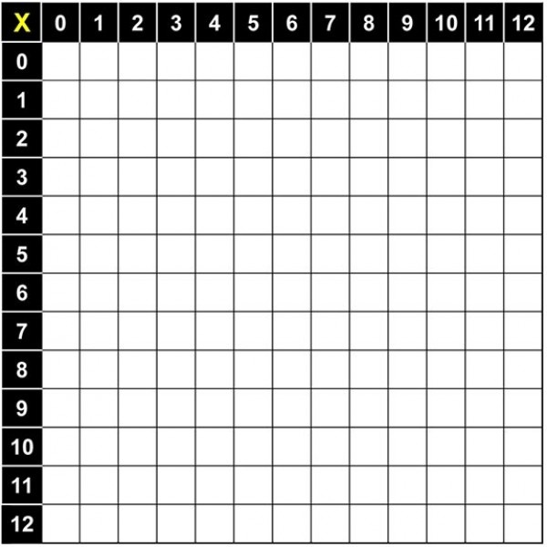 Mesmerizing image in free printable multiplication table 1-12