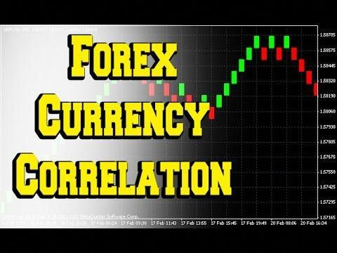 Forex Currency Correlation Education Forex Trading Tutorial