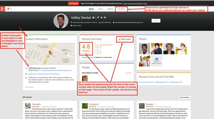 localsearchfordentists.com