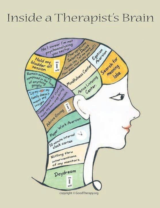 Insider a Therapist's Brain - repinned by Private Practice from the Inside Out at http://www.AllThingsPrivatePractice.com