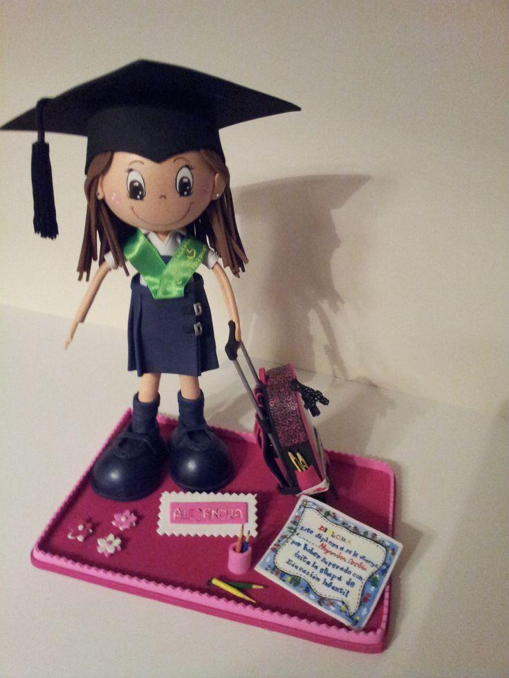 Graduación de Fofucolegiala