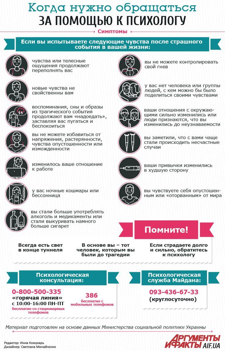 Страх, кошмары и беспомощность: 13 причин обратиться к психологу   Психология жизни   Здоровье   АиФ Украина