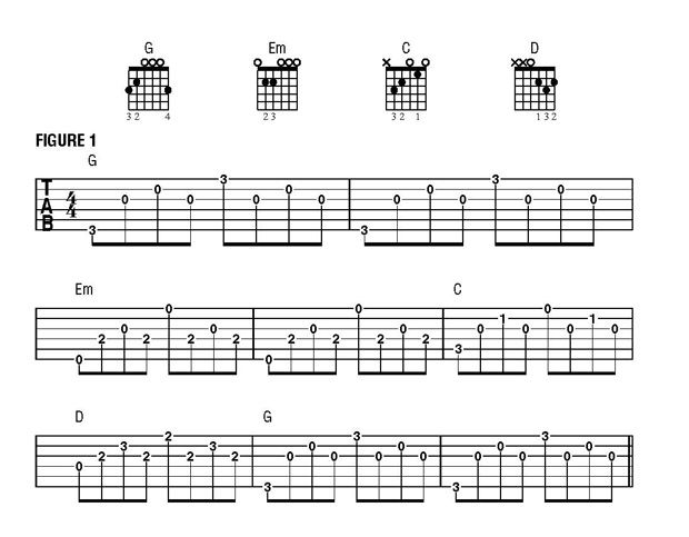 90 best Guitar Chords images on Pinterest | Guitar chord, Guitar ...