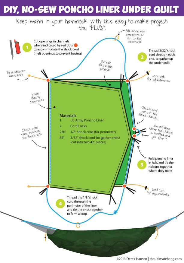 how to make a waterproof sleeping bag liner