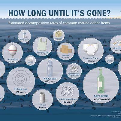¿Por qué reducir reciclar reutilizar?