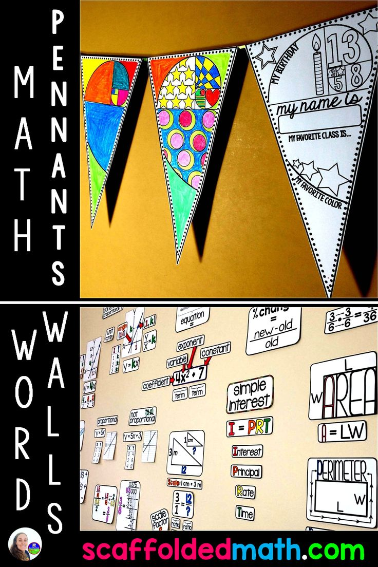 367 best Blog Posts: Scaffolded Math and Science images on Pinterest ...