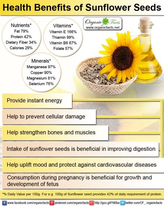 Health benefits of sunflower can be gained in two forms, namely sunflower seeds and sunflower oil. It helps to reduce cholesterol levels, keeps blood pressure in control, thereby ceasing the probabilities of heart attack. The oil and seeds are helpful for brain health and prevents cellular damage. This oil is very beneficial during pregnancy and good for premature babies. Both the sunflower seeds and oil aids in digestion and is a great way for enhancing energy levels through tasty food.
