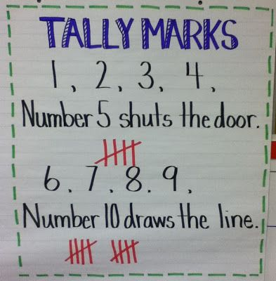 The Techy Teacher: This and That in First Grade! Tally Marks Poem