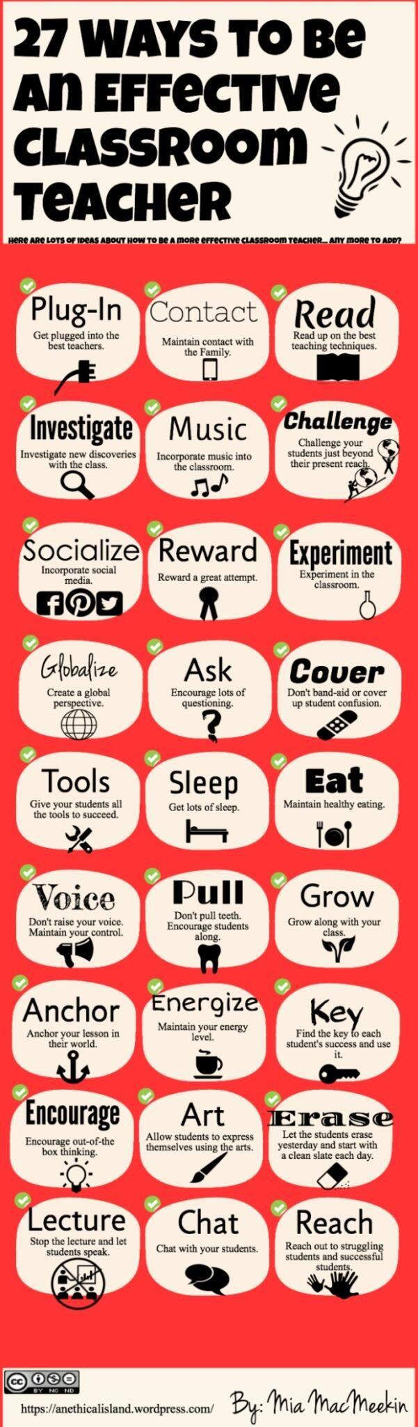 The 27 Characteristics Of Highly Effective Teachers via Ian Jukes