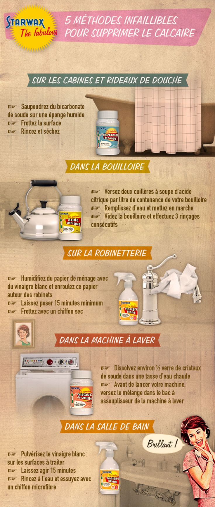 Infographie-Calcaire