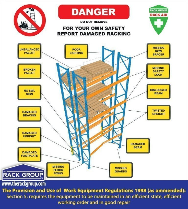 For your safety always report damaged racking.