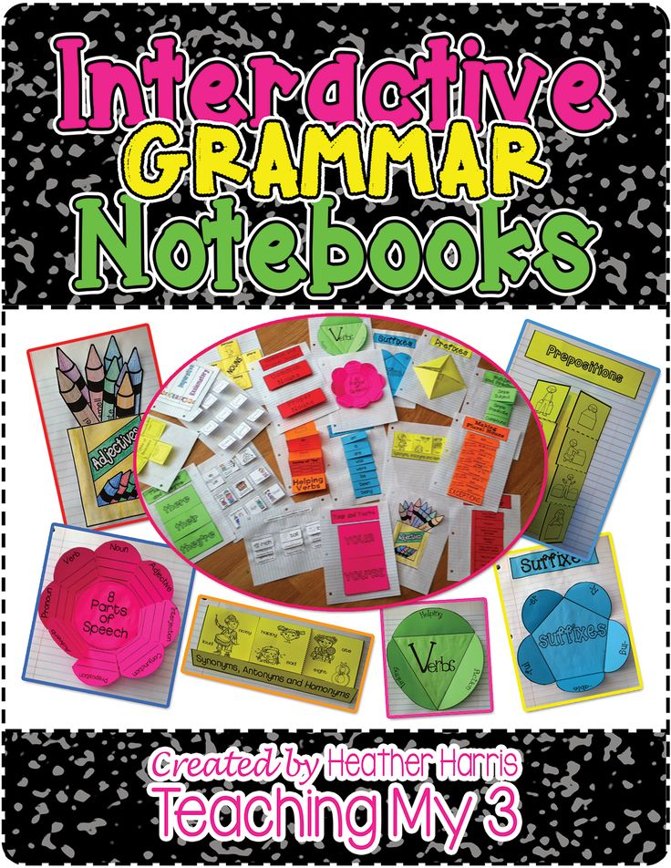 Who wants another grammar worksheet?  Spice up your Language Arts lessons with these interactive pages that act as mini-anchor charts for your students.   Interactive Grammar Notebooks