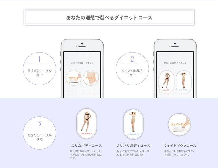 ●1日60秒で絶対痩せる!ボディメイクダイエット(AppストアのURL) https://itunes.apple.com/jp/app/1ri60miaode-jue-dui-shouseru!bodimeikudaietto/id1107640549?mt=8
