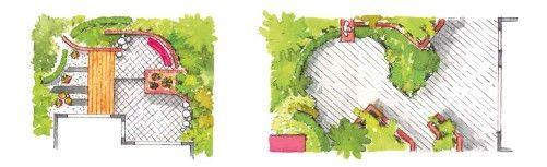 Smalle tuin breder maken