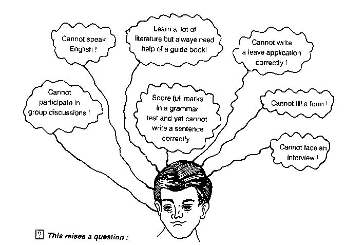essay on importance of english grammar Free essay: a introduction it is not uncommon to say that grammar instruction  plays an important role in language teaching regarding  in the english- speaking world at least, traditional grammar is still widely taught in elementary  schools.