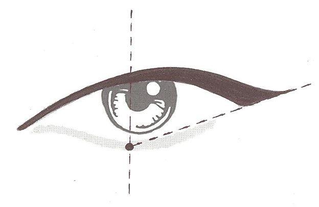 Стрелки для разных типов глаз: советы визажиста | Beauty Insider
