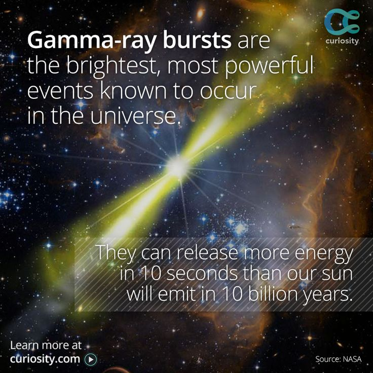 Quasars may be the brightest objects in the universe, but gamma-ray bursts can be even more powerful for a short period of time. It is hypothesized that a gamma-ray burst in the Milky Way aimed at Earth could wipe out humanity. LEARN MORE: https://curiosity.com/video/are-gamma-ray-bursts-dangerous-universe-today/?utm_source=pinterest&utm_medium=social&utm_campaign=20150124pingammaraybursts