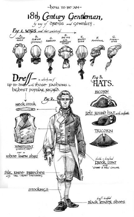 How to Dress Like An 18th Century Gentleman (a little early for Damon Snow, but still lingering)