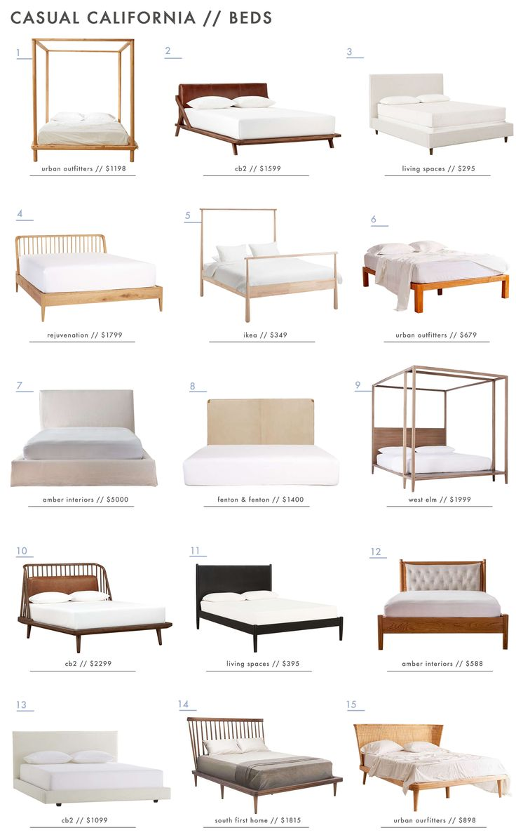 Best 25 Beach House Furniture Ideas On Pinterest Beach