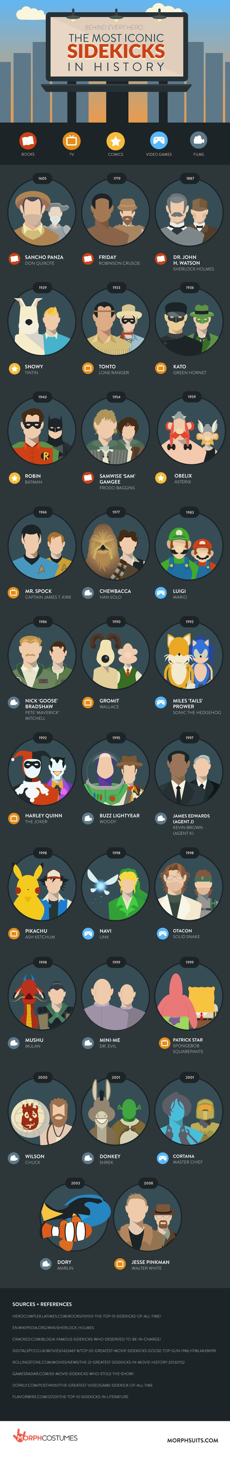 the-most-iconic-sidekicks-in-history-infographic