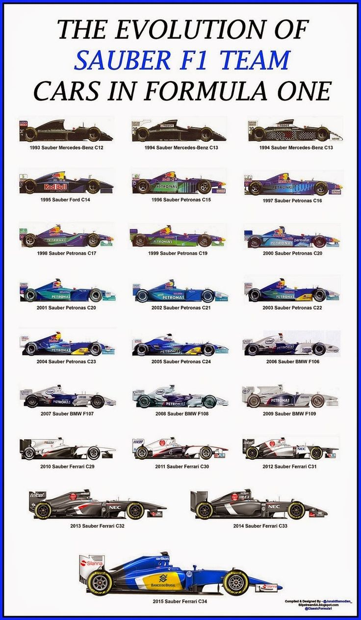 formula 1 three car teams