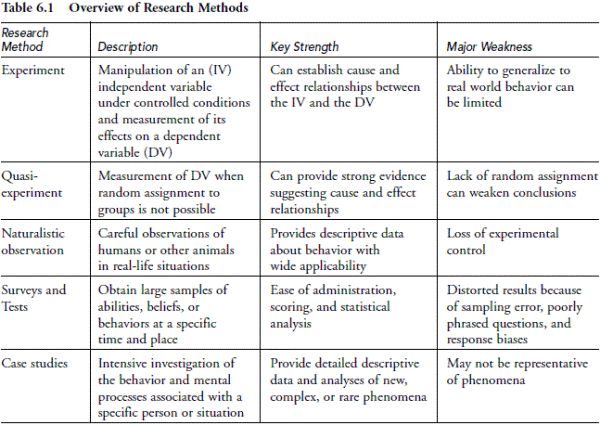 define quantitative research method