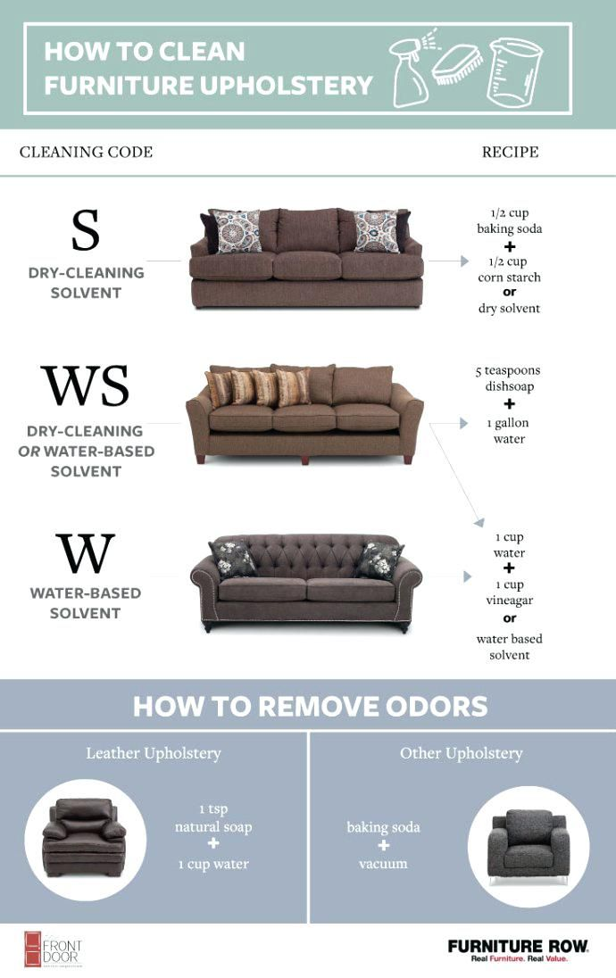 Cleaning Sofa With Baking Soda How To Clean Furniture Furniture