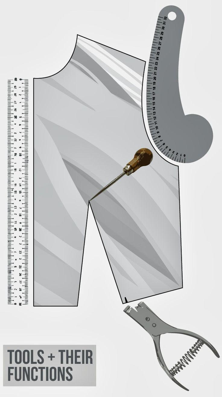Kaavan piirtämisen apuvälineitä: viivain/mitta, kaariviivain, piikki, hakitussakset. Pattern-drafting-tools-and-functions