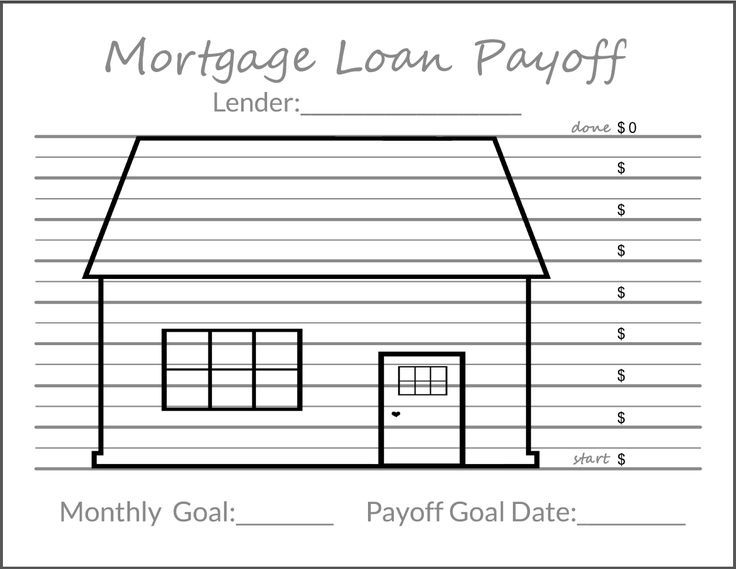 Tracking Your Debt Goals Loan Payoff Mortgage Loans Pay Off