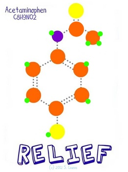 """Relief""--Chemistry Poster...just five bucks on TeachersPayTeachers. Yes, I love acetaminophen."