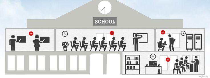 Schulen und Hochschulen haben große Pläne im Hinblick auf das digitale Lernen, aber mehr als die Hälfte kämpft mit technischen Problemen.  Mangelhafte Ressourcen und Fähigkeiten bremsen die Nutzung neuer Technologien für intensivere Personalisierung und interaktive Lehr- und Lernmethoden.   #Bildungssektor #digitales Lernen #Digitalisierung #Fähigkeiten #interaktive Lehrmethoden #Personalisierung #Ressourcen #Schulen