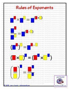 Risultati immagini per exponent rules visual