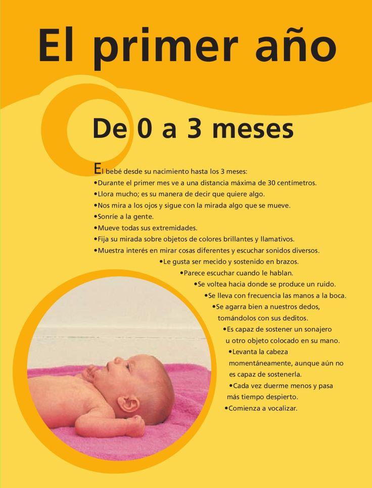 14 mejores im genes de juegos bebes meses en pinterest 9 for Actividades pedagogicas para ninos de 2 a 3 anos