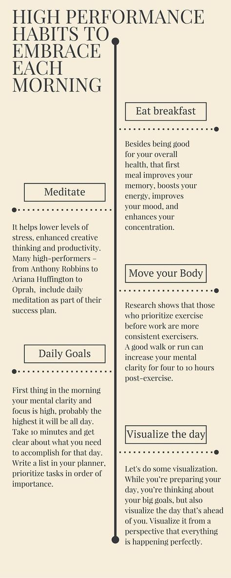 Nice graphic to prepare for the week with less stress and more opportunity to set your intention and meet your expectations. High performance habits to embrace in the morning