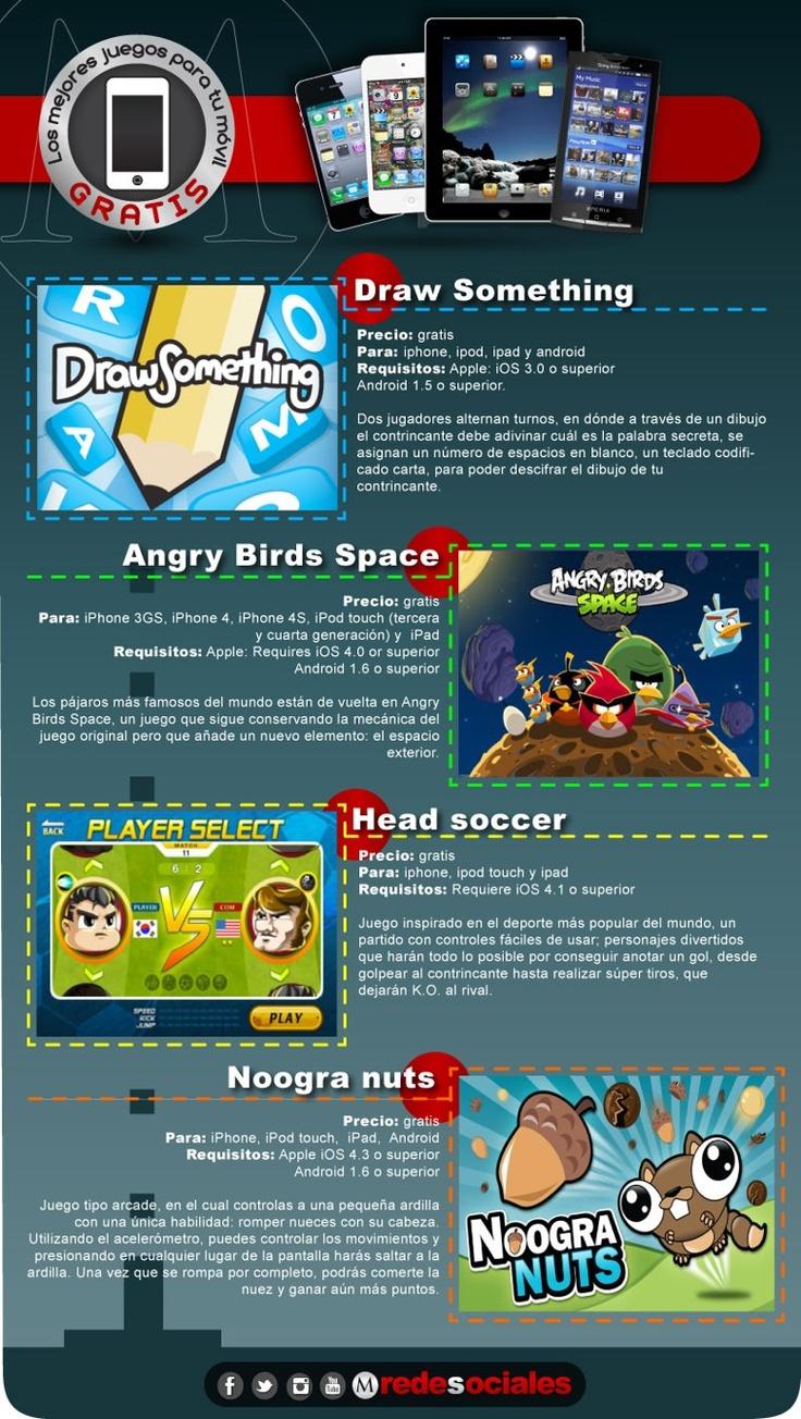 Esta es nuestra selección de los mejores juegos para smartphones, ¿qué opinas?....ANGRY BIRDS SPACE!!!...excelente