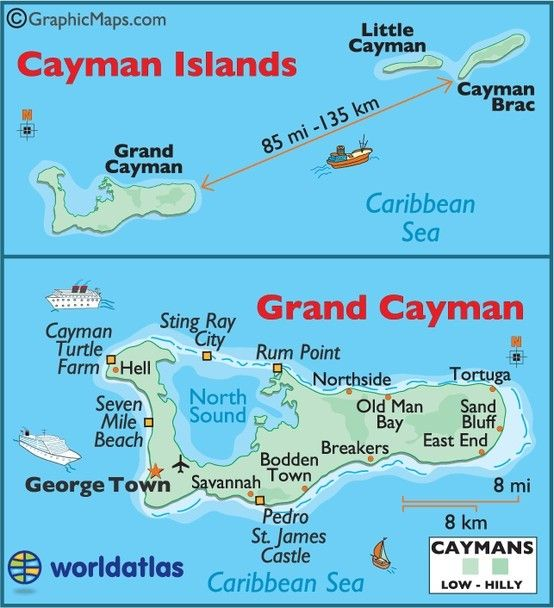 Cayman Islands/Grand Cayman