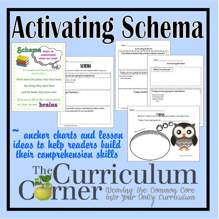 Activating Schema - anchor chart, graphic organizers and lesson ideas.  All free from The Curriculum Corner.