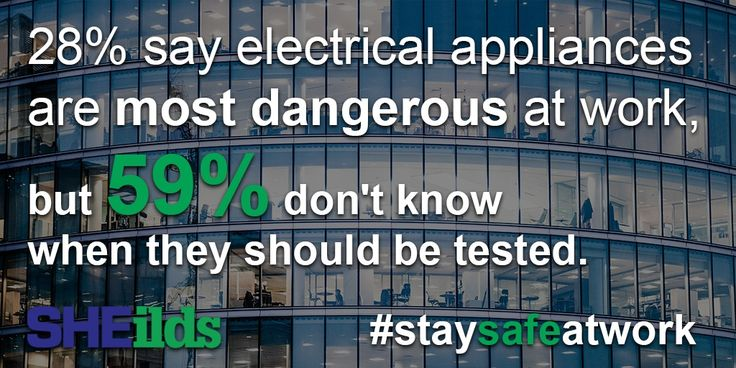 28% say electrical appliances are most dangerous at work... but 59% don't know when they should be tested. Get in the know with a professional HSE knowledge starting today.