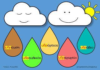 Teachers Aid: Το λεξιλόγιο του νερού - Ενότητα 2η, Γλώσσα Δ΄