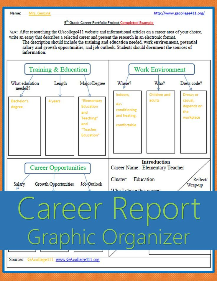 career planning report essay Full-text paper (pdf): the career planning essay | researchgate, the professional network for scientists.