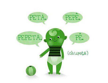 No início da vida como falantes, os gestos são uma ferramenta fundamental de comunicação dos bebês. Saiba mais sobre o papel do gesticular no desenvolvimento da linguagem.    As primeiras palavras que as crianças dizem e aprendem entre os 12 e os 18 meses têm uma forma parecida: mã-mã (mamãe), m