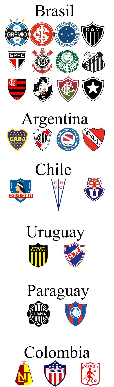 Escudos de equipos de fútbol de Sudamerica