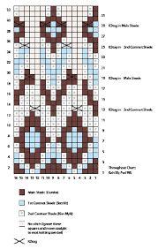 Картинки по запросу lopapeysa pattern chart